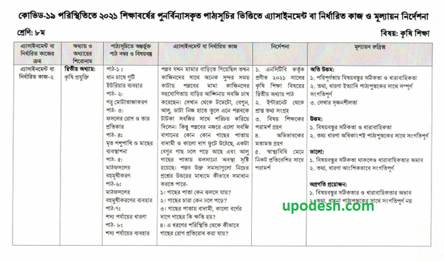Class-Eight-Agriculture-Krishi-6th-Week-Assignment-With-Answer