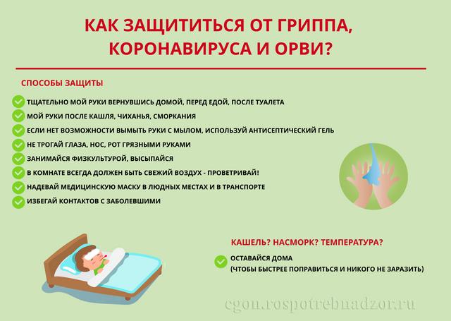 Грипп, коронавирус, другие ОРВИ - поможет маска