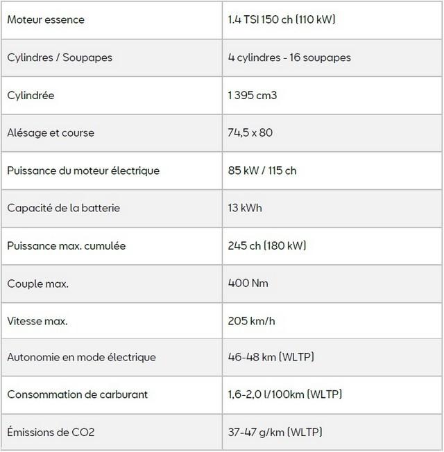 SEAT Tarraco e-HYBRID : ouverture des commandes et annonce des tarifs Caract-ristiques-techniques-SEAT-Tarraco-e-Hybrid