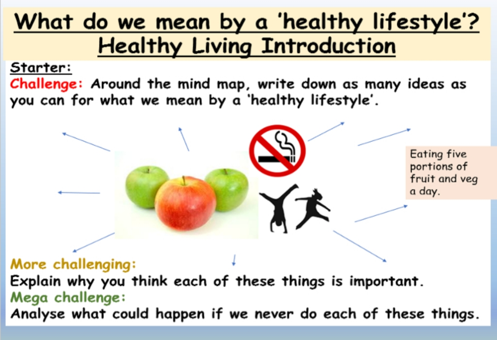 Health Human Lifestyle HeartBeats
