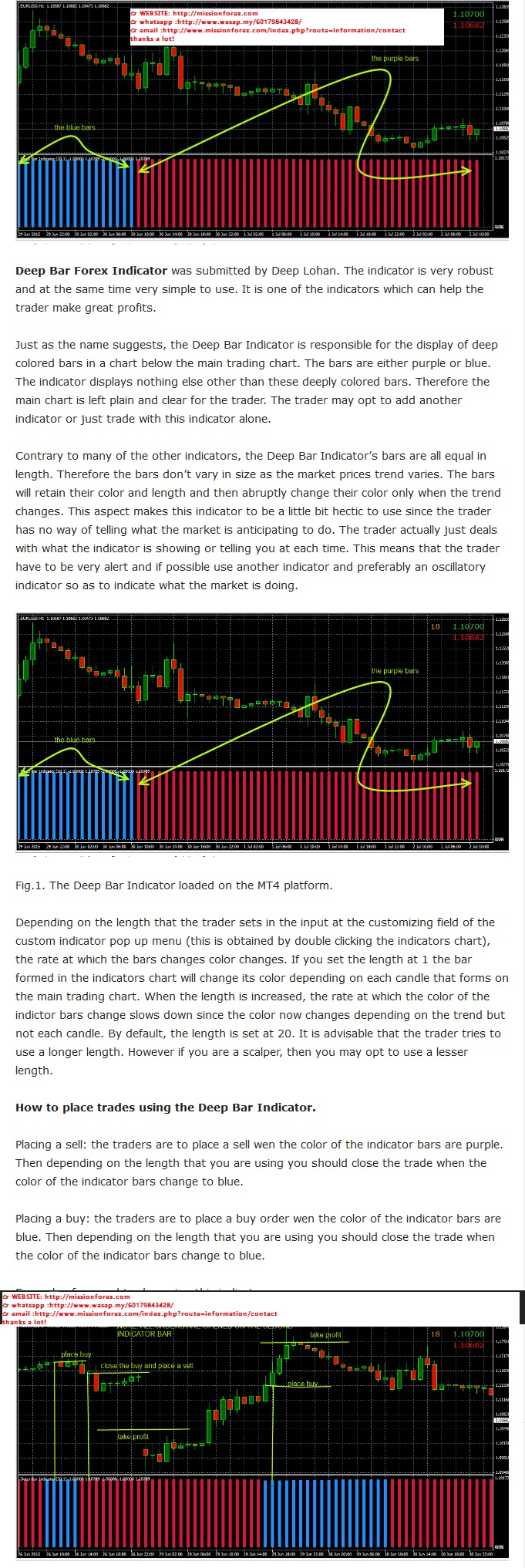 the universal forex system 2.0