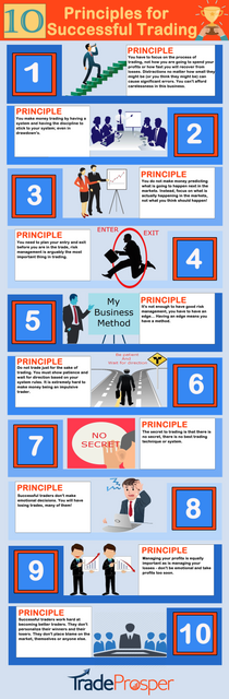FWSTYS-Infographic-10-Essential-Principl