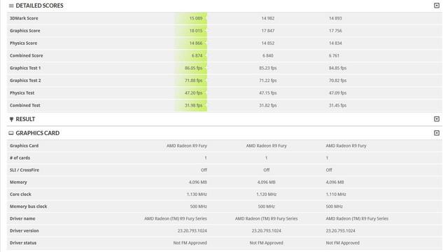 GPU OC Results