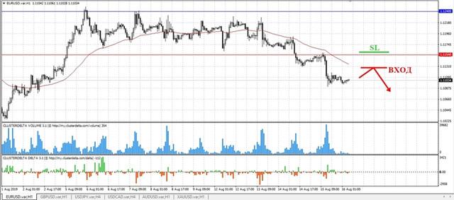 Анализ рынка от IC Markets. - Страница 37 Sell-euro-mini