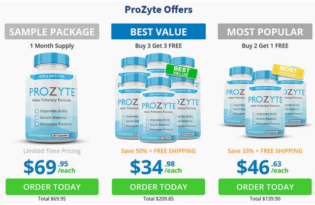 Prozyte-Male-Enhancement-Price