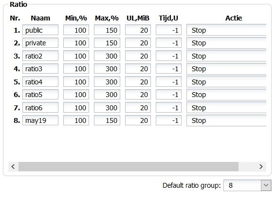 Support] binhex - rTorrentVPN - Page 63 - Docker Containers