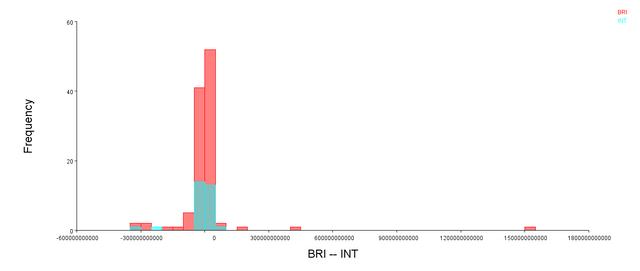 BRI-INT-70-LM