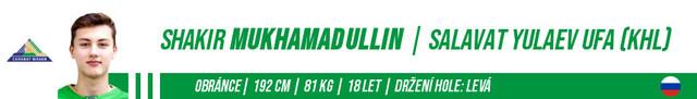 Pruvodce-Draftem-2020-Mukhamadullin
