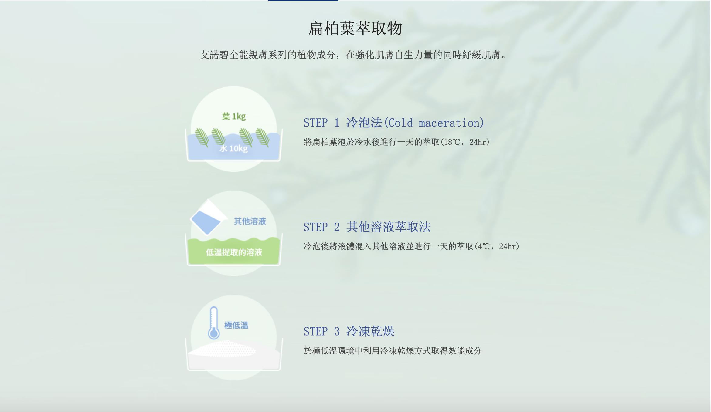 [shiPAPA] IOPE   全能親膚敏感冰爽舒緩面霜 韓國直送 香港 澳門