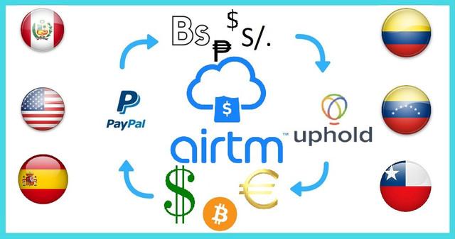 airtm-logo-1