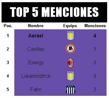 [AICv21] Resumen Final de Ligas (1D & 2D) - Semis de Copa Menciones-2-D
