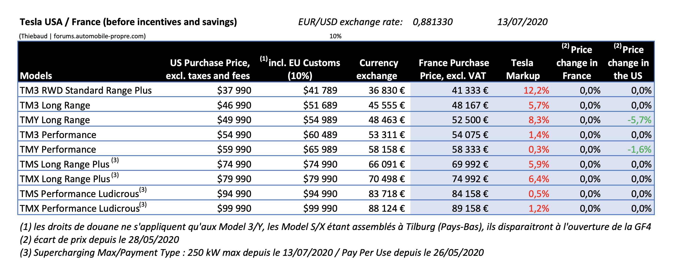 20200713-Tesla-Price-List-US-FR-before-i