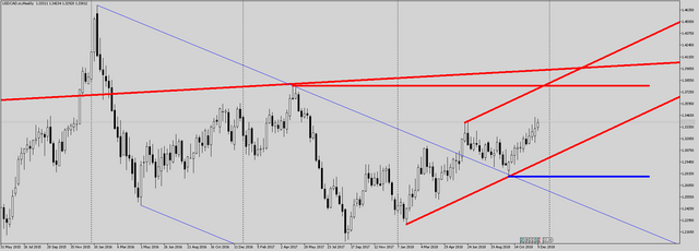 USDCAD-m-Weekly.png