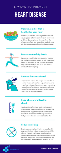 5-Ways-To-Prevent-Heart-Disease-1