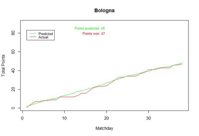"""Bologna-2019-20"""" border=""""0"""