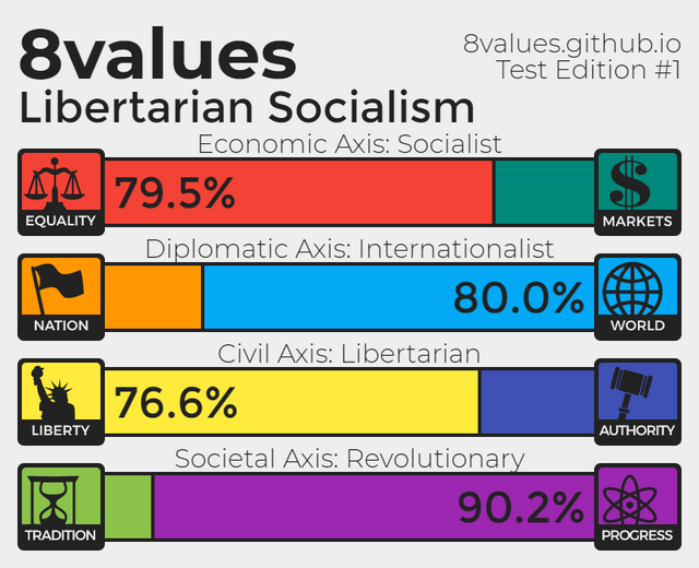 left vs right views - Page 3 Results