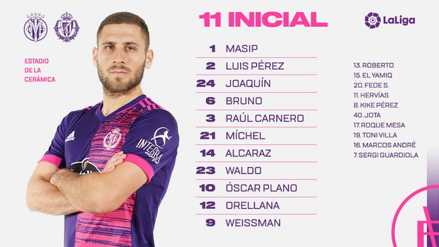 Villarreal C.F. - Real Valladolid C.F. Lunes 2 de Noviembre. 21:00 - Página 3 20201102-195644