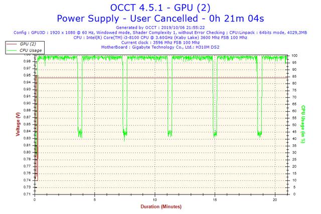 2019-10-06-21h55-Voltage-GPU-2