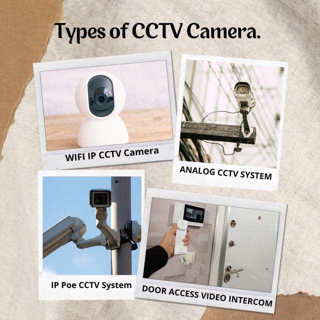 Types-of-CCTV-Camera