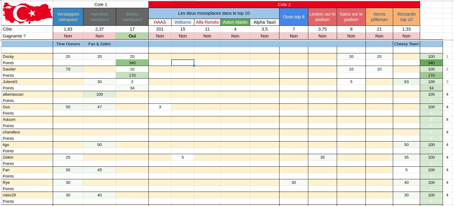 [2021] Formula Bet World Championship - Page 24 Screenshot-from-2021-10-10-20-43-47