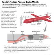 """""""Burevestnik"""" Nuclear-powered cruise missile - Page 13 Burevestnik"""