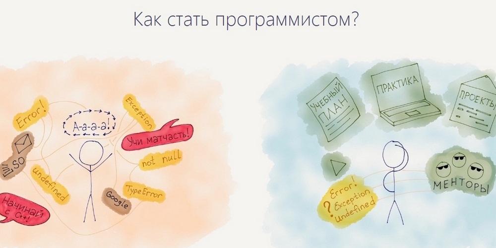 Бесплатные сайты для самообразования на русском языке  11