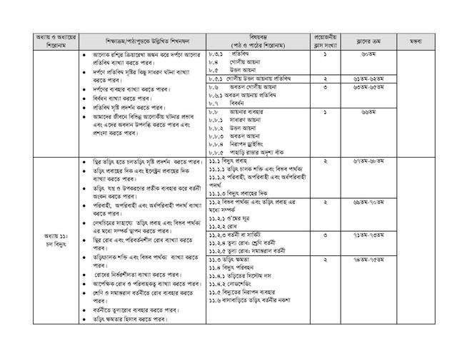 9-SSC-Physics-2022-page-006