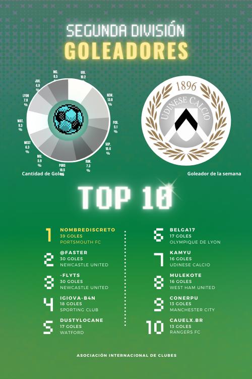 Habbo Futbol - Portal GOLEADORES-2-D