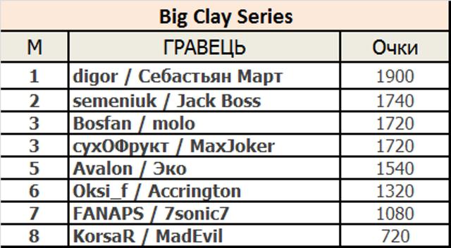 series-bgs