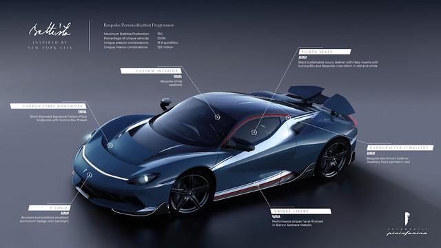 2018 - [Pininfarina] PF0 Concept / Battista  - Page 2 F043071-A-C110-423-E-BE98-884-BF72-A3268