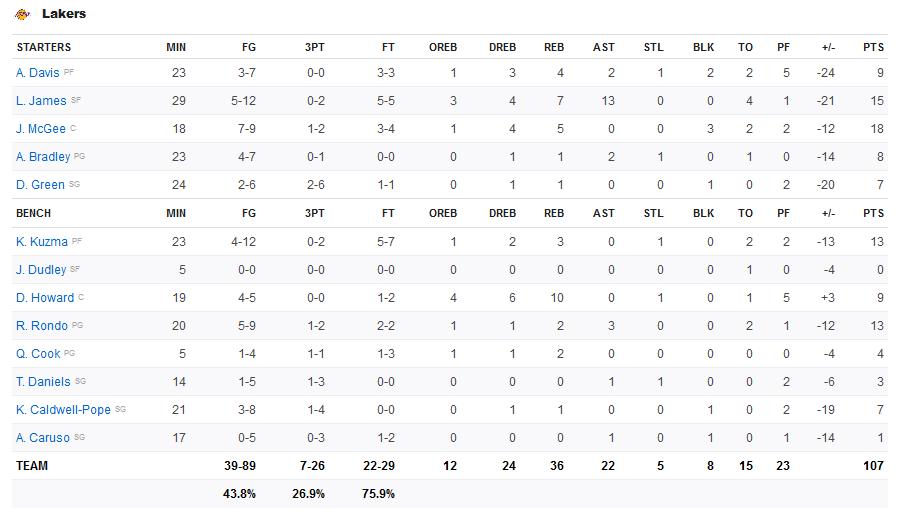 Screenshot-2020-01-21-Lakers-vs-Celtics-Game-Summary-January-20-2020-ESPN