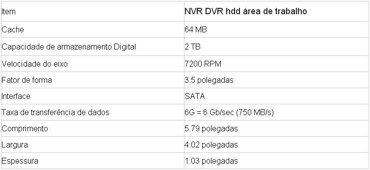 i.ibb.co/R3pdymG/Disco-R-gido-HDD-2-TB-7-2k-3-5-SATA-NVR-DVR-ST2000-DM001.jpg