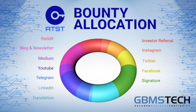 Bounty-Allocation-1400x800.jpg