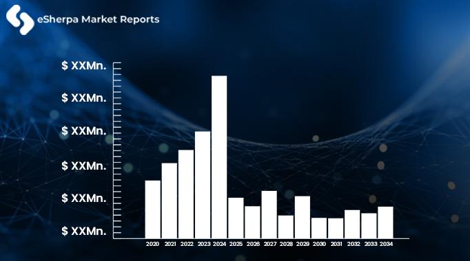Markt für intravenöse Lösungen (Kolloide) 2020: Geschäftsüberblick auf globaler Ebene nach Wachstumsfaktoren, Größe, Anteil, vergangenen Daten, Trends, Ereignissen und Branchenanteilen für ein schnelles Wachstum bis 2026 thumbnail