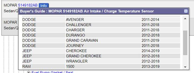 Crown Automotive 5149182AB Air Temperature Sensor