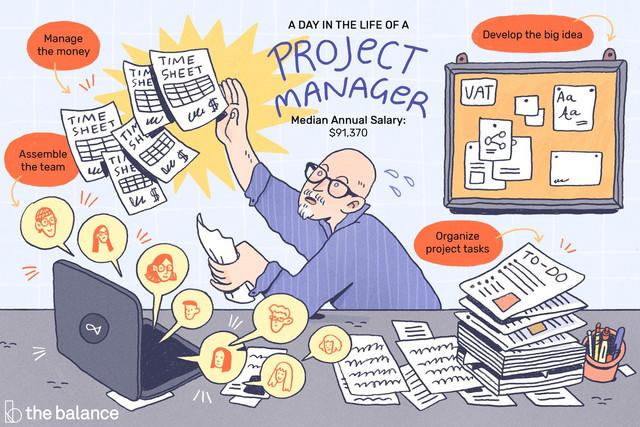 Carrer Management
