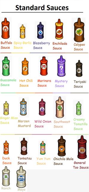 Standard-Sauces