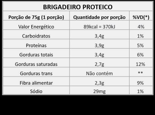 BRIGADEIRO-PROTEICO