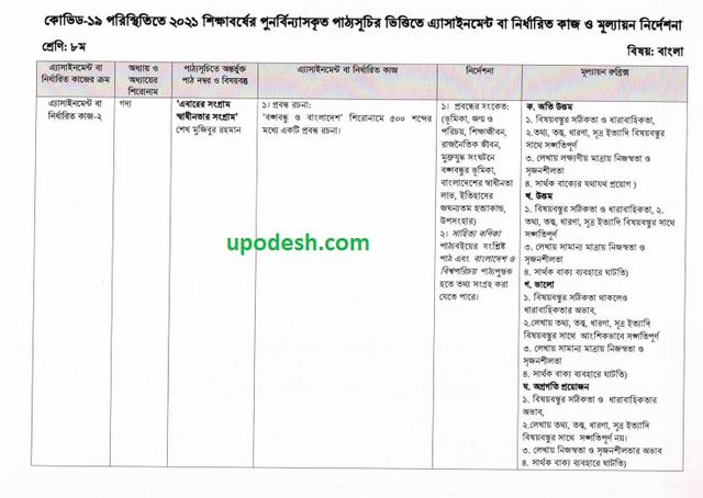 Class 8 Bangla Assignment 5th Week