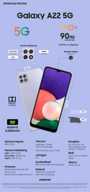 Samsung-Galaxy-A-22-5-G-revisi