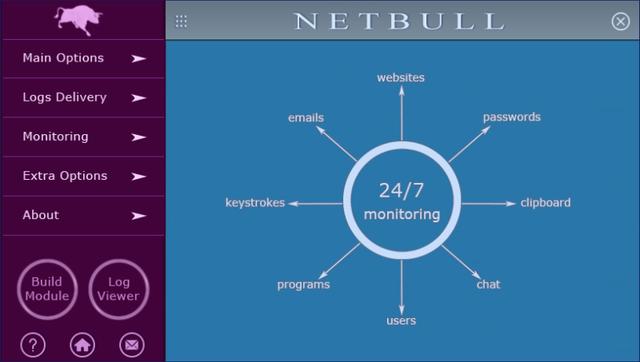 NetBull