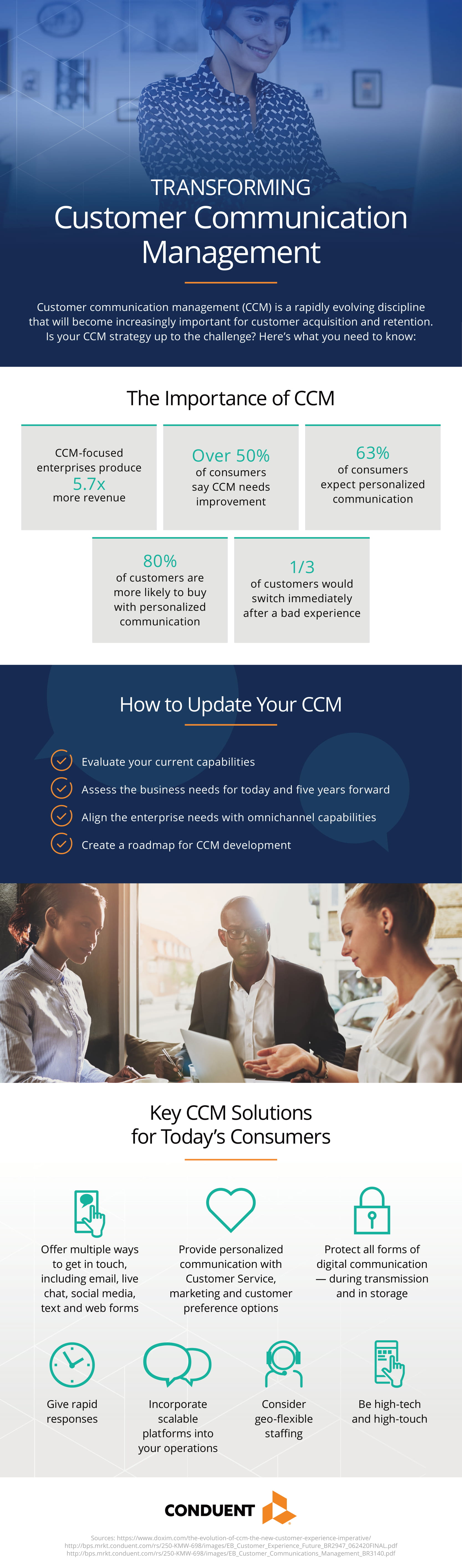 The Keys to A Well-Polished Customer Communication Management Strategy