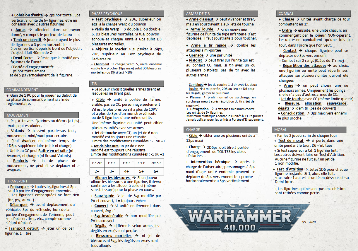 Resume-Regles-W40-KV9.png