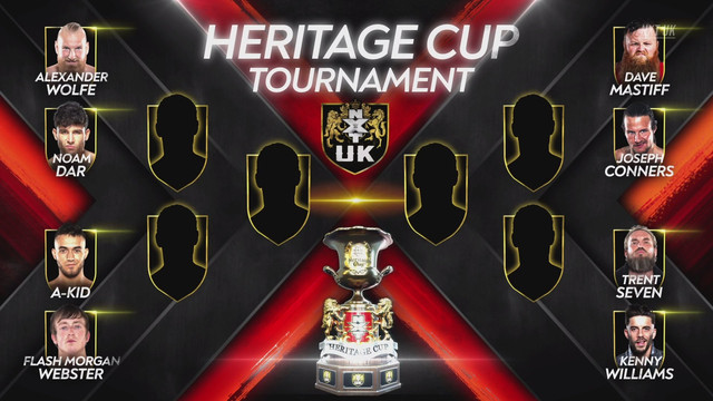 Clasificados Torneo Heritage Cup NXT UK