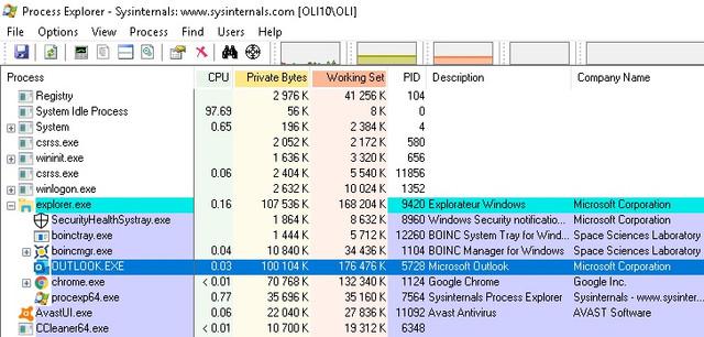 https://i.ibb.co/RNhVFFt/process-explorer-05062019-outlook-exe-boot.jpg