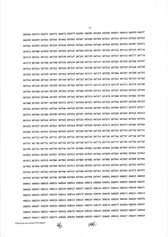 bdjobresults-com-BPSC-Senior-Staff-Nurse-Result-2021-page-006