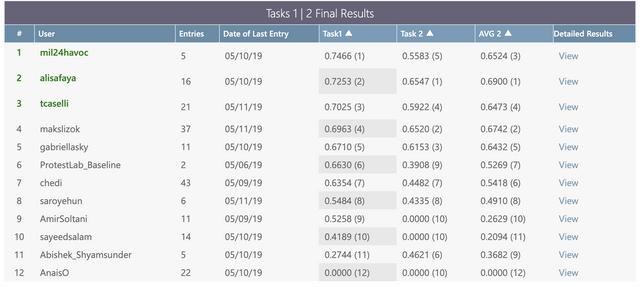 task12final-12may