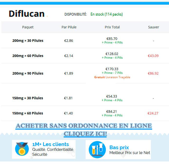 Acheter Diflucan en Suisse