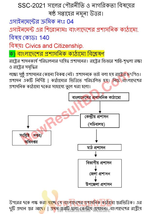 SSC Civics 6th Week Assignment 2021 Answer