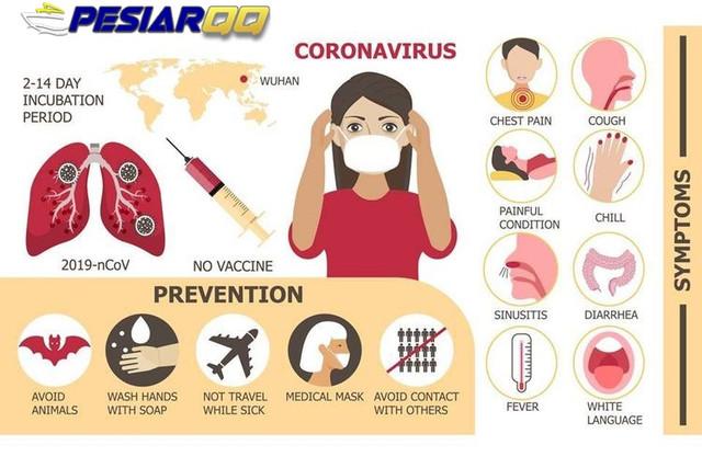 Ciri Terinfeksi Virus Corona, Serta Cara Pencegahannya